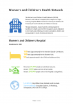 WCHN infographic - Final_Page_1