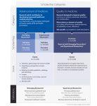 DiT-Scholarship_A5-Flyer-2017_Print-2
